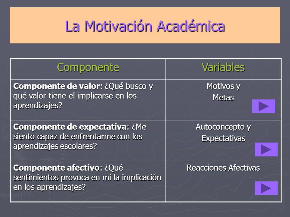 La Motivación Académica