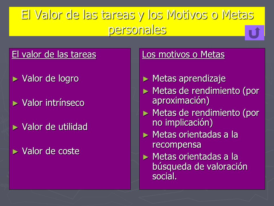 El Valor de las tareas y los Motivos o Metas personales