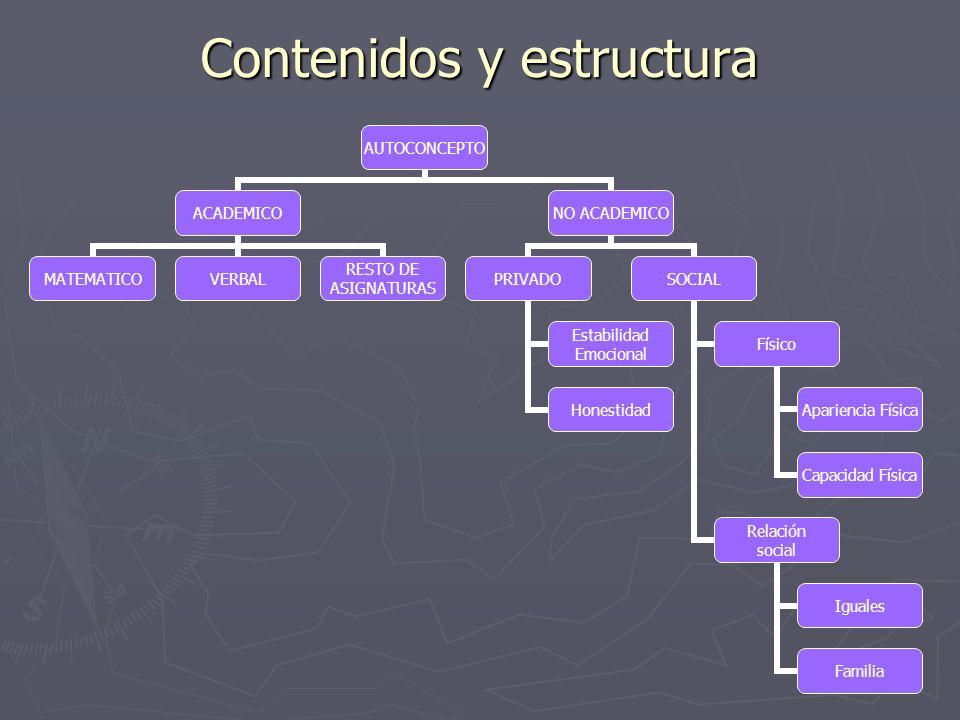 Contenidos y estructura