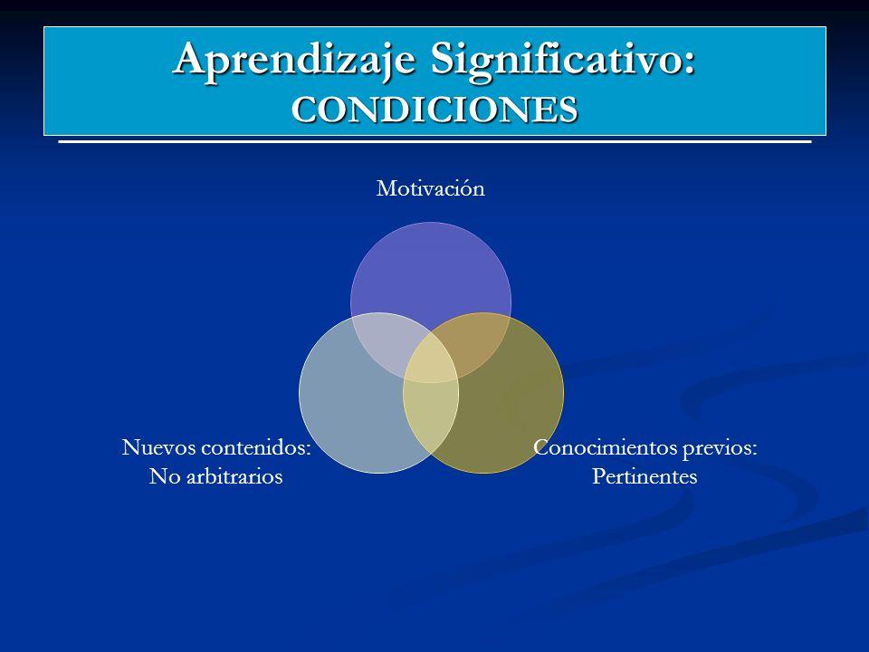 Aprendizaje Significativo: CONDICIONES