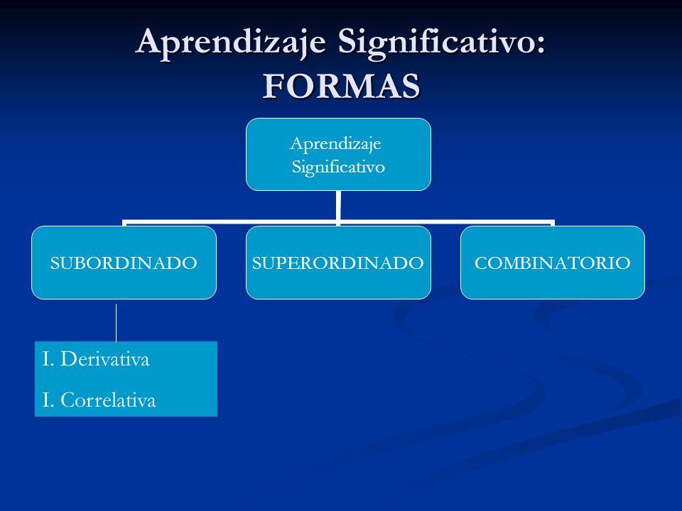Aprendizaje Significativo: FORMAS