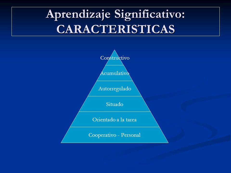 Aprendizaje Significativo: CARACTERISTICAS