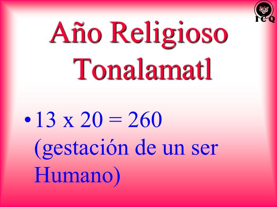 Año Religioso Tonalamatl
