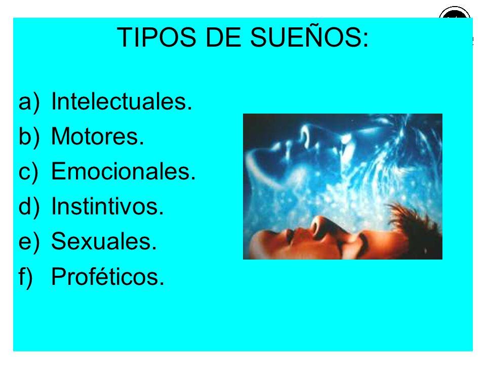TIPOS DE SUEÑOS: Intelectuales. Motores. Emocionales. Instintivos.