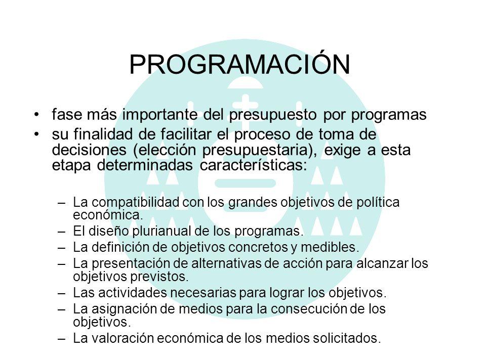 PROGRAMACIÓN fase más importante del presupuesto por programas