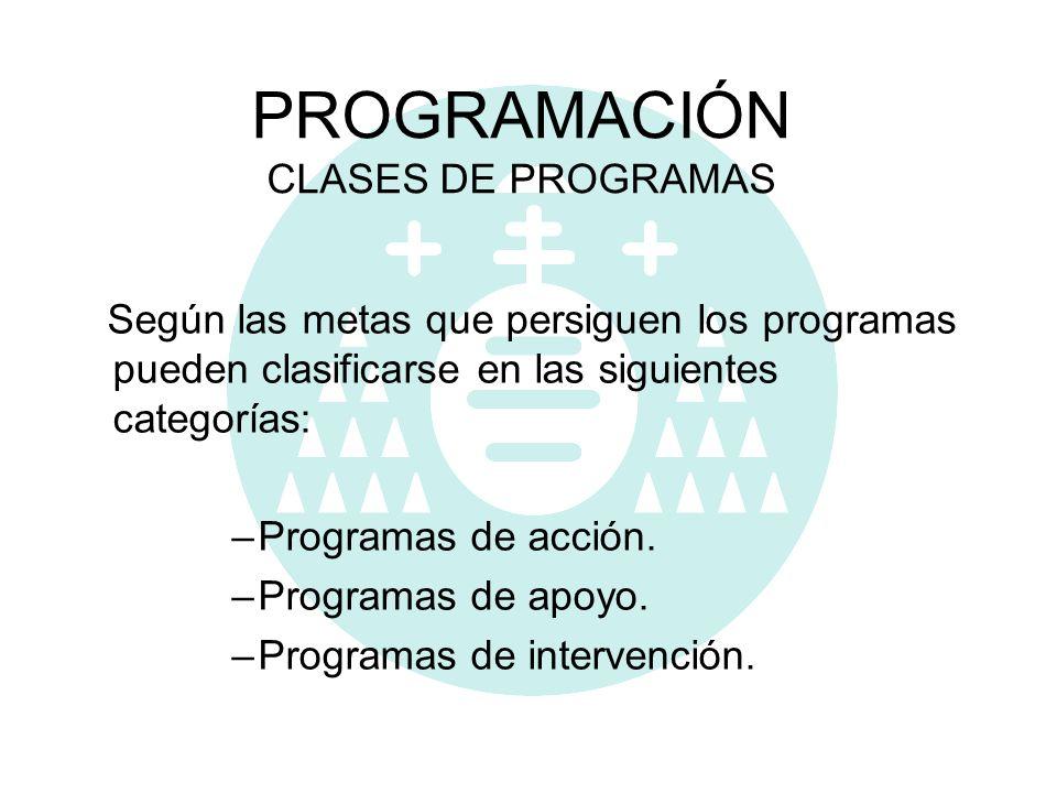 PROGRAMACIÓN CLASES DE PROGRAMAS