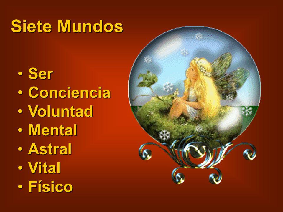 Siete Mundos Ser Conciencia Voluntad Mental Astral Vital Físico