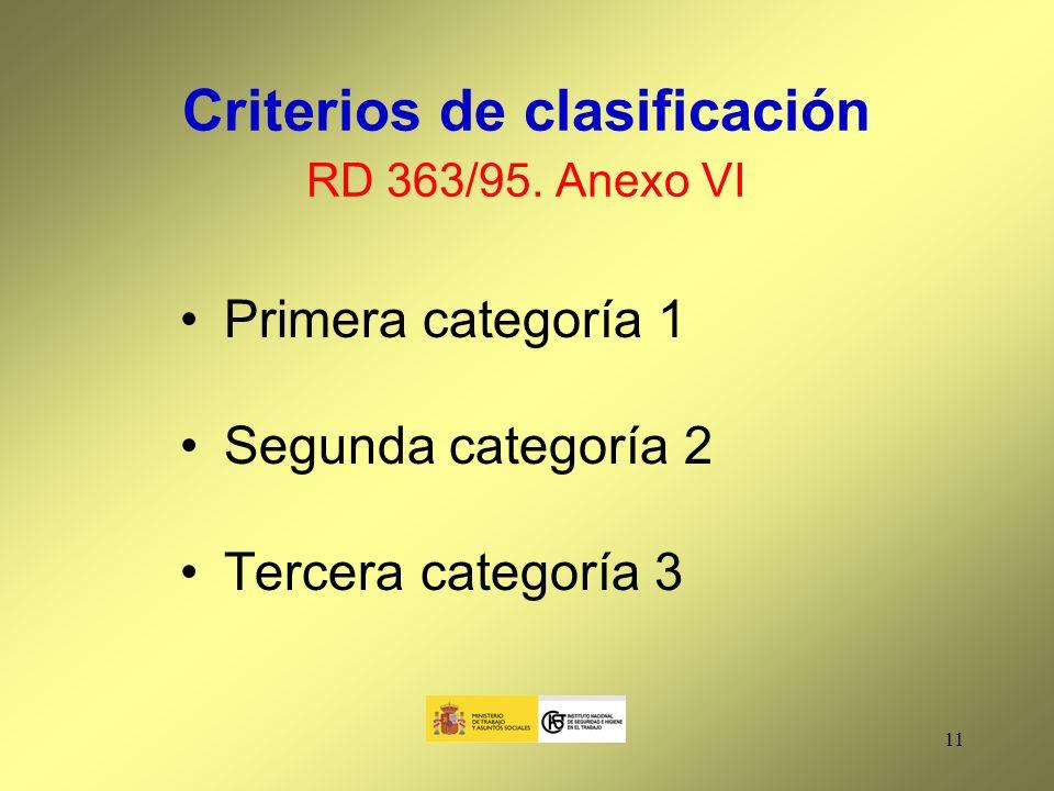Criterios de clasificación RD 363/95. Anexo VI