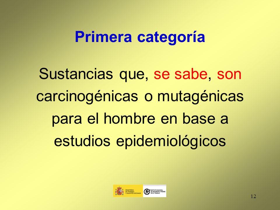 Primera categoría Sustancias que, se sabe, son carcinogénicas o mutagénicas para el hombre en base a estudios epidemiológicos.