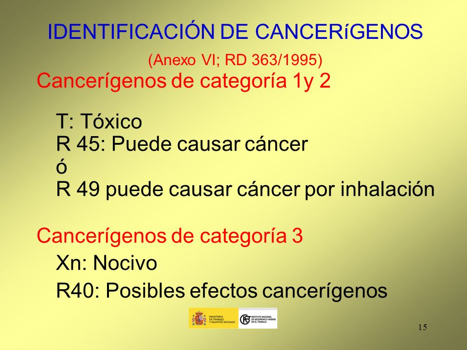 IDENTIFICACIÓN DE CANCERíGENOS