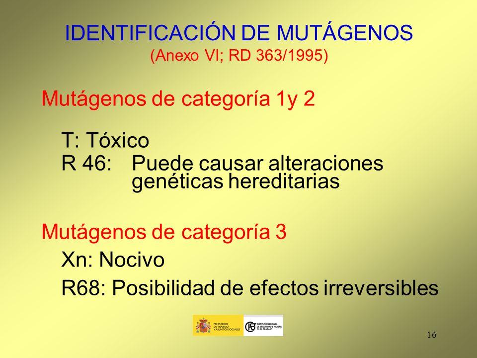 IDENTIFICACIÓN DE MUTÁGENOS
