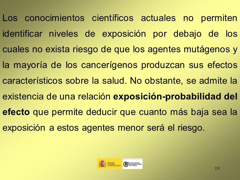 Los conocimientos científicos actuales no permiten identificar niveles de exposición por debajo de los cuales no exista riesgo de que los agentes mutágenos y la mayoría de los cancerígenos produzcan sus efectos característicos sobre la salud.