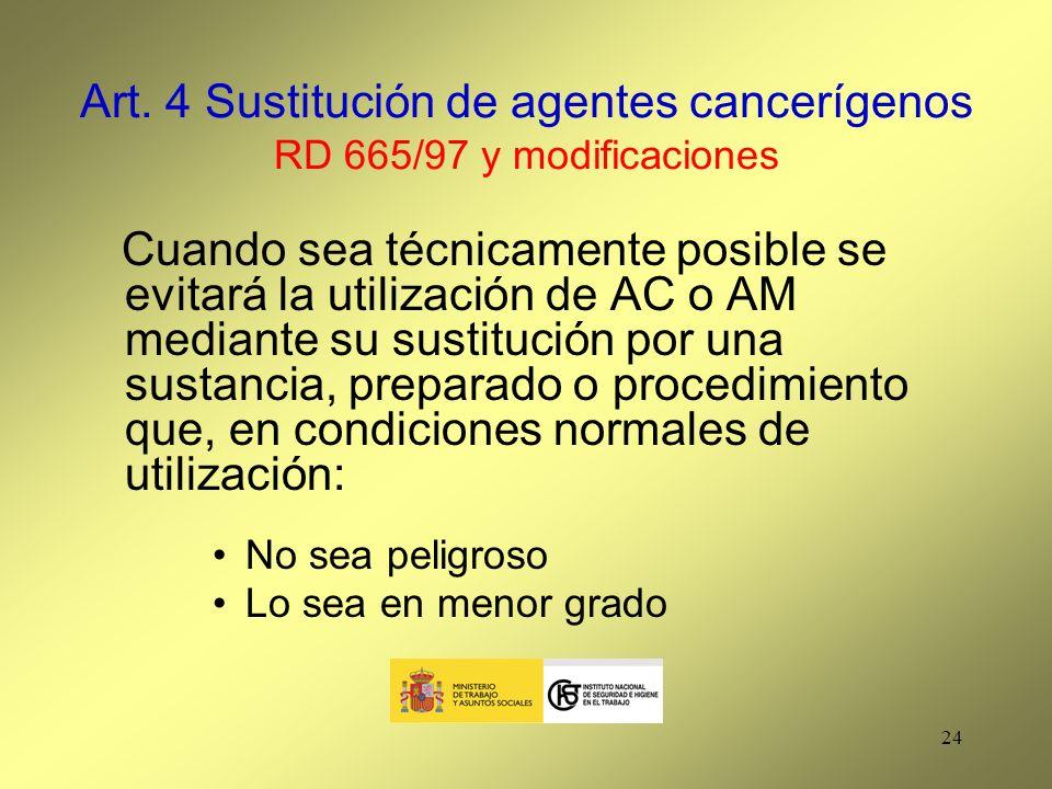 Art. 4 Sustitución de agentes cancerígenos RD 665/97 y modificaciones