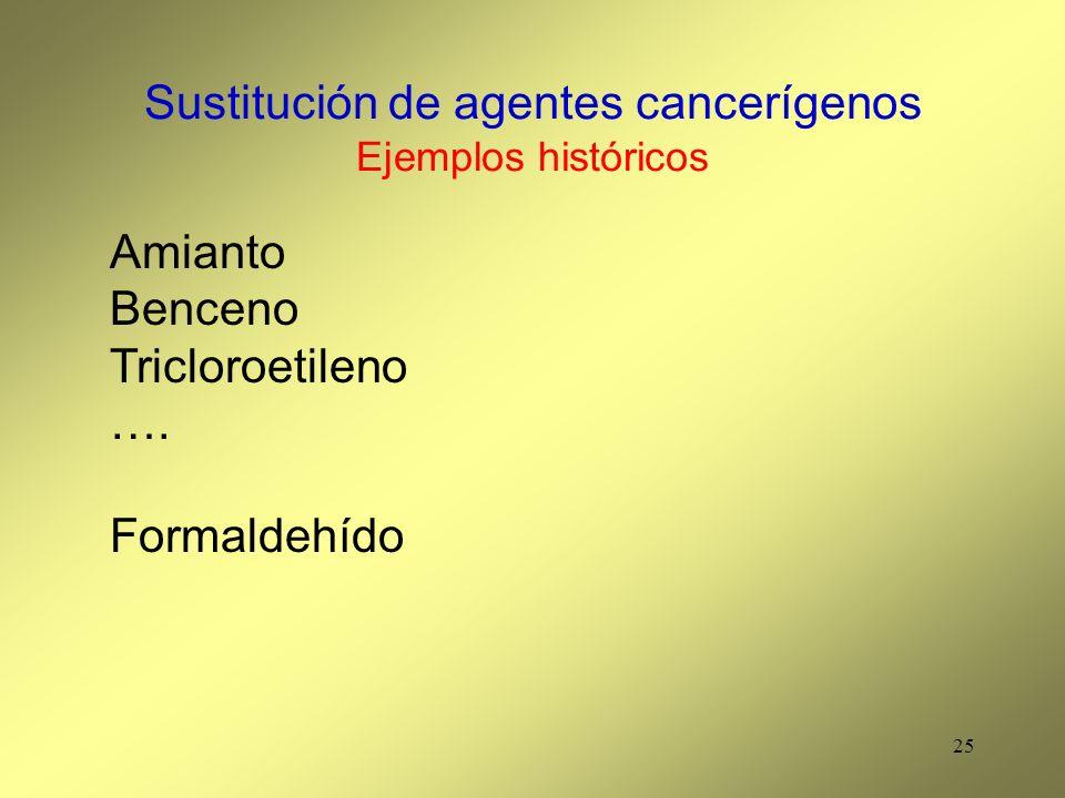 Sustitución de agentes cancerígenos Ejemplos históricos
