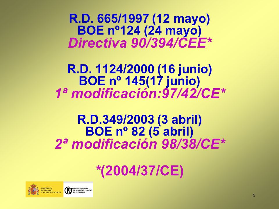 R.D. 665/1997 (12 mayo) BOE nº124 (24 mayo) Directiva 90/394/CEE* R.D.