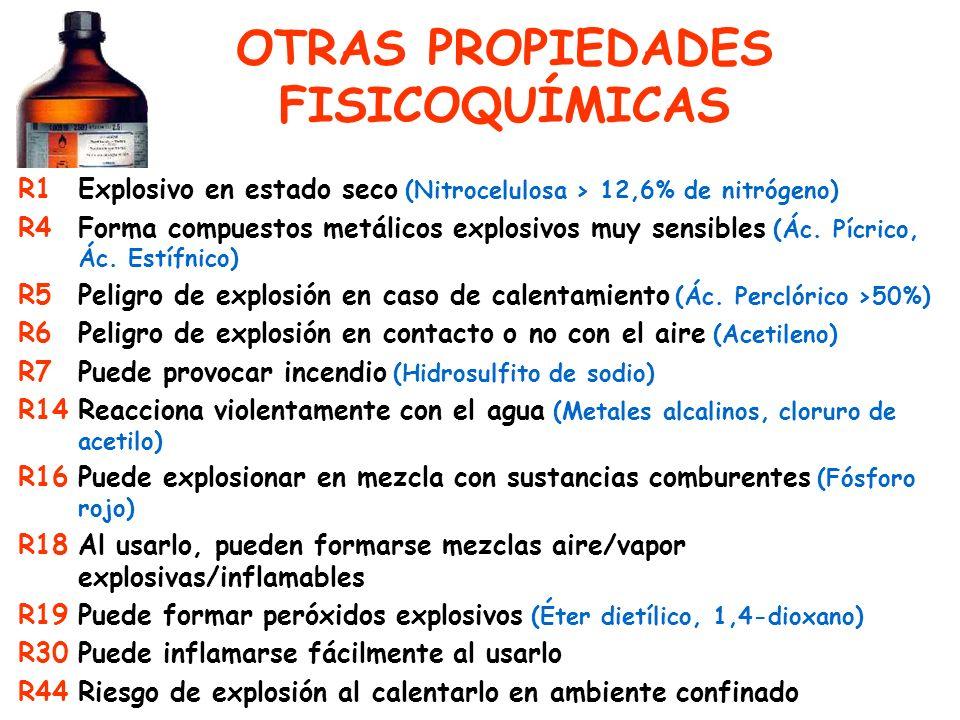 OTRAS PROPIEDADES FISICOQUÍMICAS