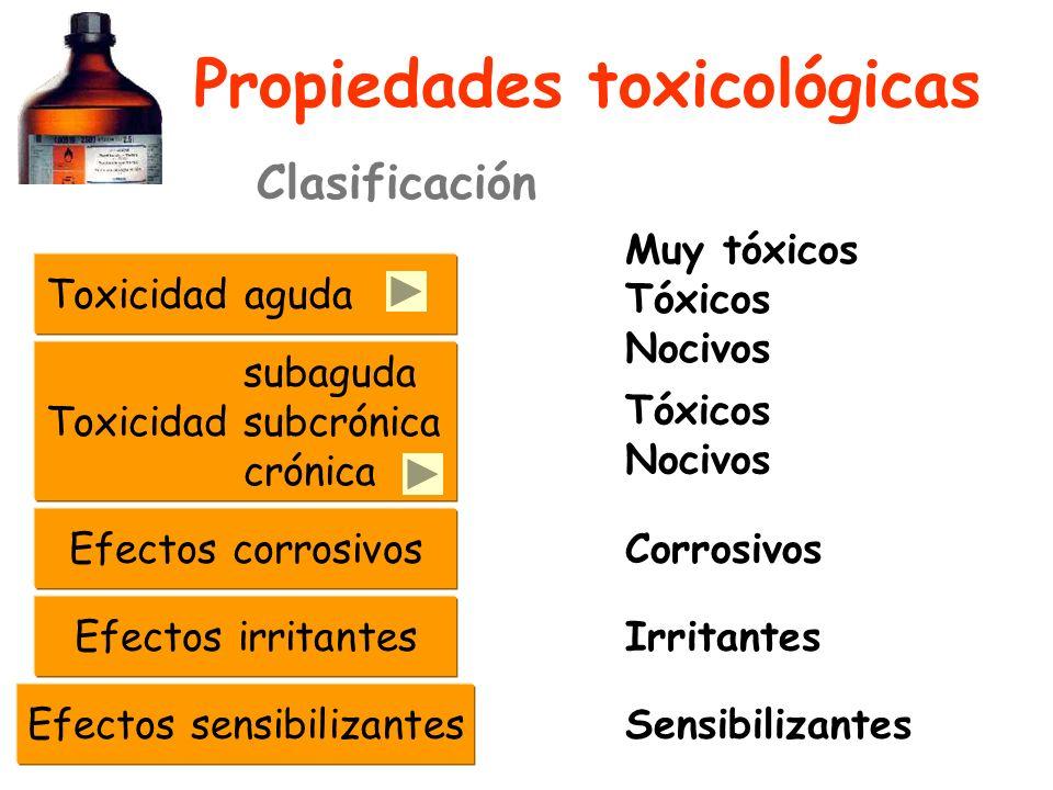 Propiedades toxicológicas