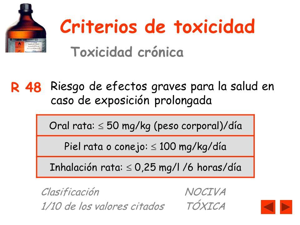 Criterios de toxicidad