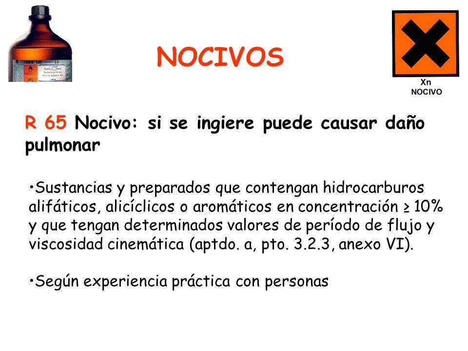 NOCIVOS R 65 Nocivo: si se ingiere puede causar daño pulmonar