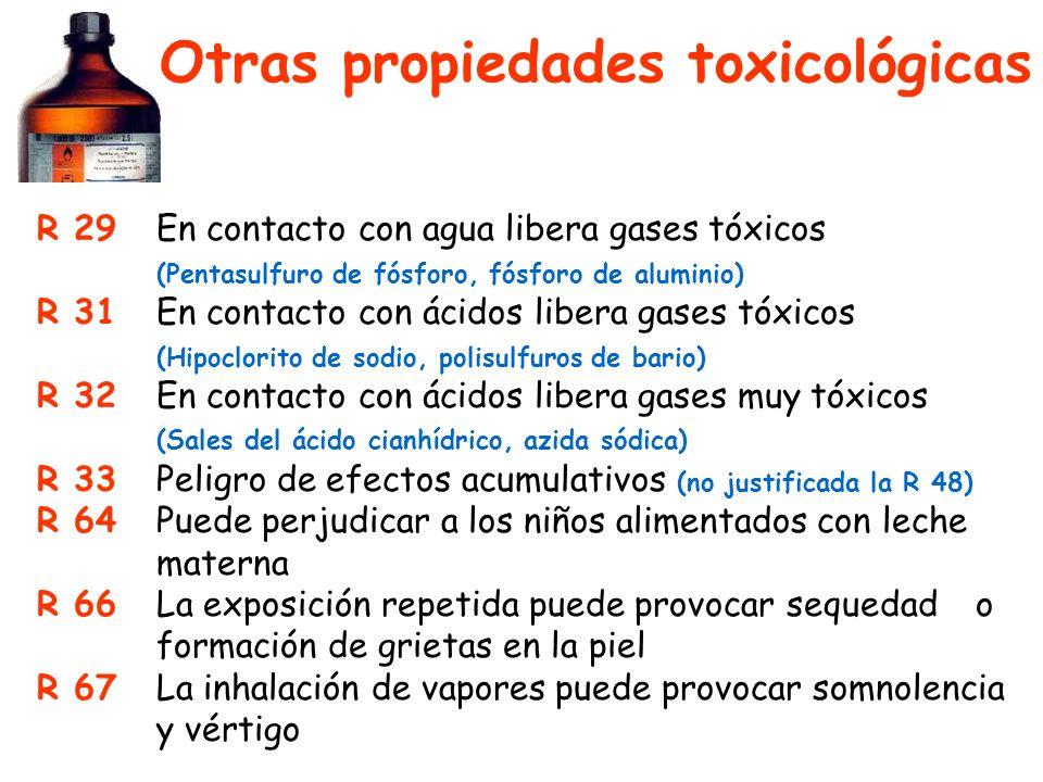 Otras propiedades toxicológicas