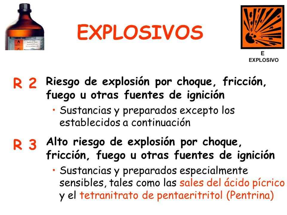 EXPLOSIVOS R 2. Riesgo de explosión por choque, fricción, fuego u otras fuentes de ignición.