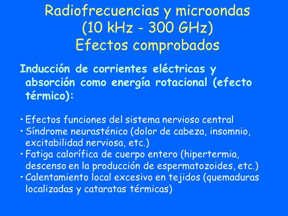 Radiofrecuencias y microondas