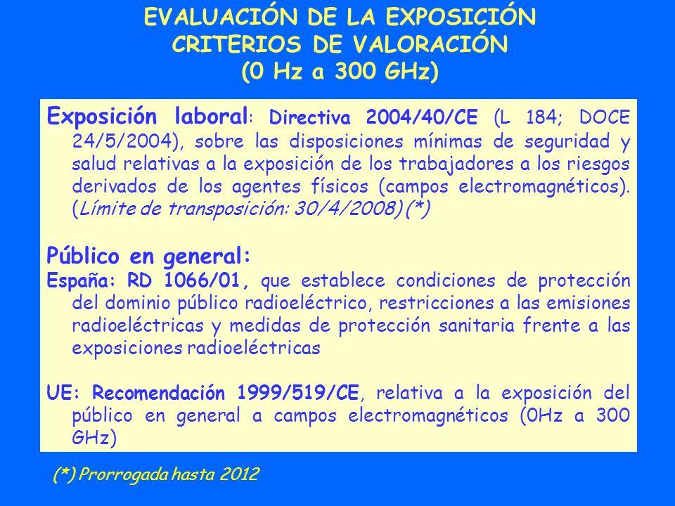 EVALUACIÓN DE LA EXPOSICIÓN CRITERIOS DE VALORACIÓN