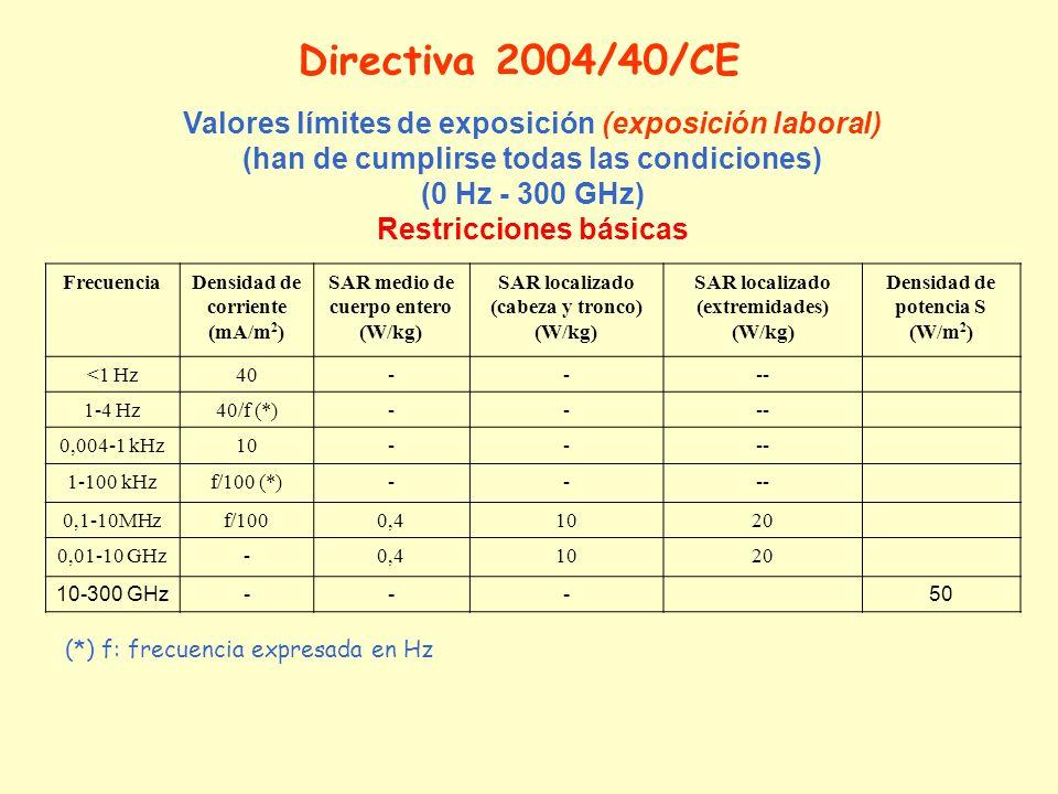 Directiva 2004/40/CE Valores límites de exposición (exposición laboral) (han de cumplirse todas las condiciones)