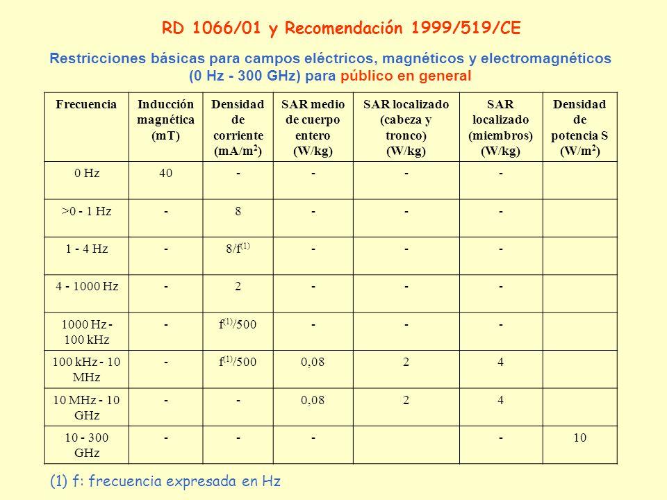 (0 Hz - 300 GHz) para público en general
