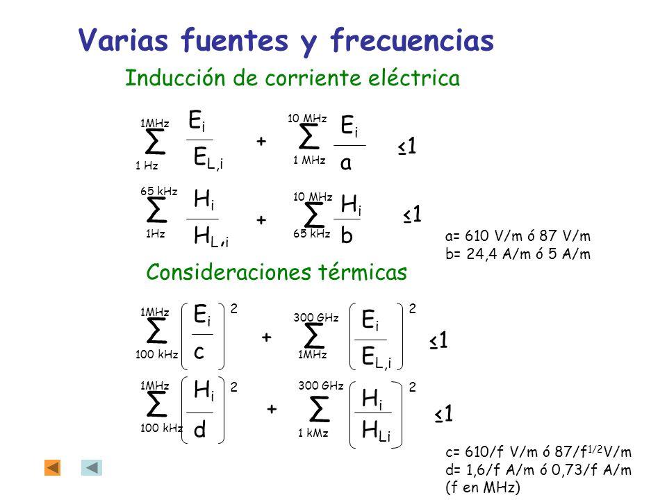 Varias fuentes y frecuencias