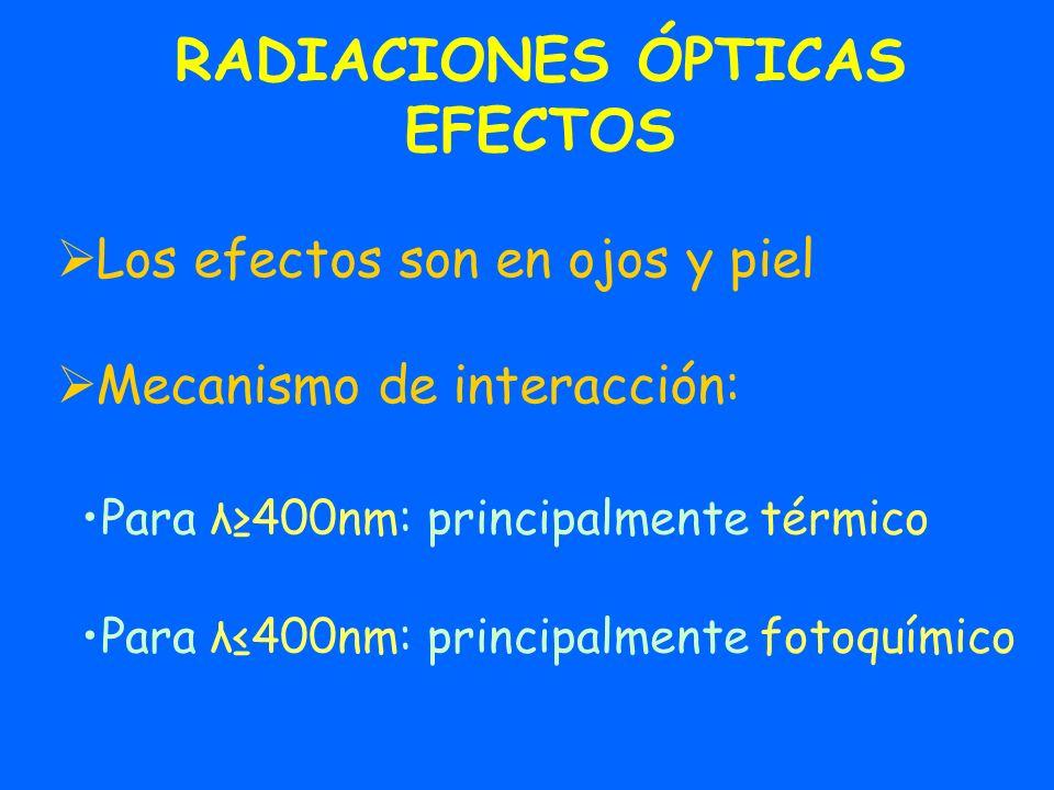 RADIACIONES ÓPTICAS EFECTOS