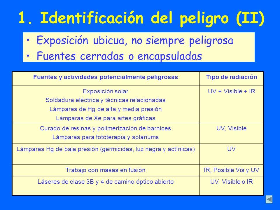 1. Identificación del peligro (II)