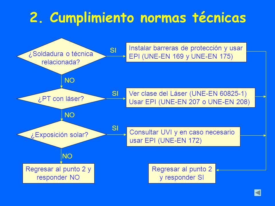 2. Cumplimiento normas técnicas