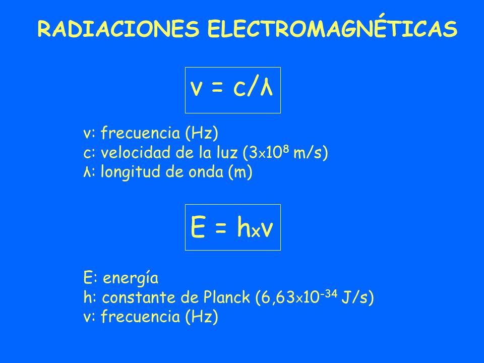 ν = c/λ E = hXν RADIACIONES ELECTROMAGNÉTICAS ν: frecuencia (Hz)