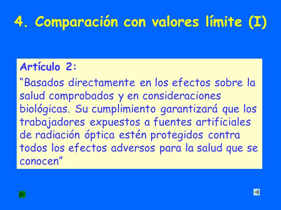 4. Comparación con valores límite (I)