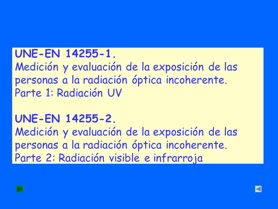 UNE-EN 14255-1.