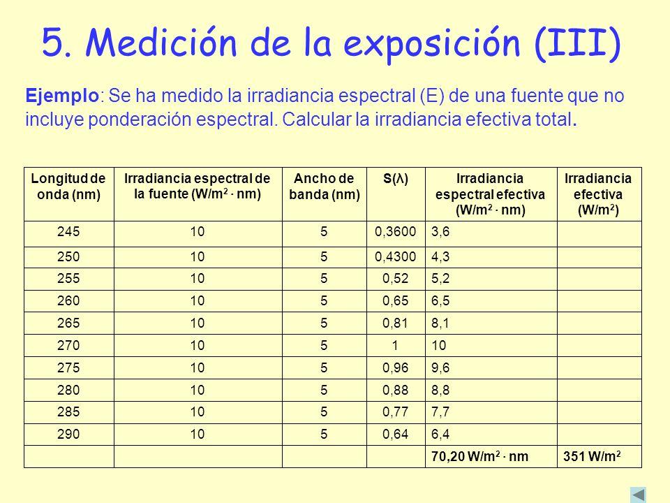 5. Medición de la exposición (III)