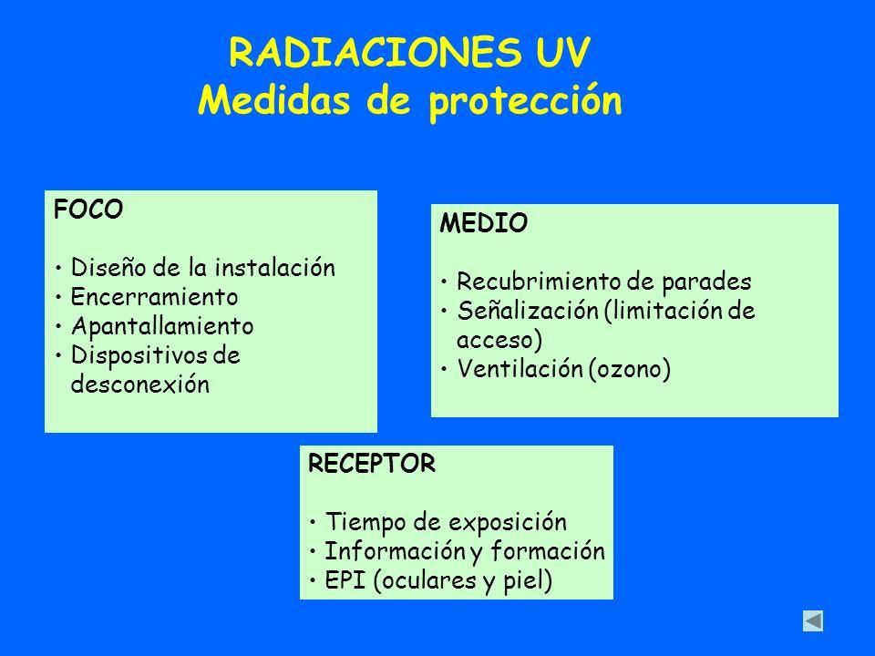 RADIACIONES UV Medidas de protección