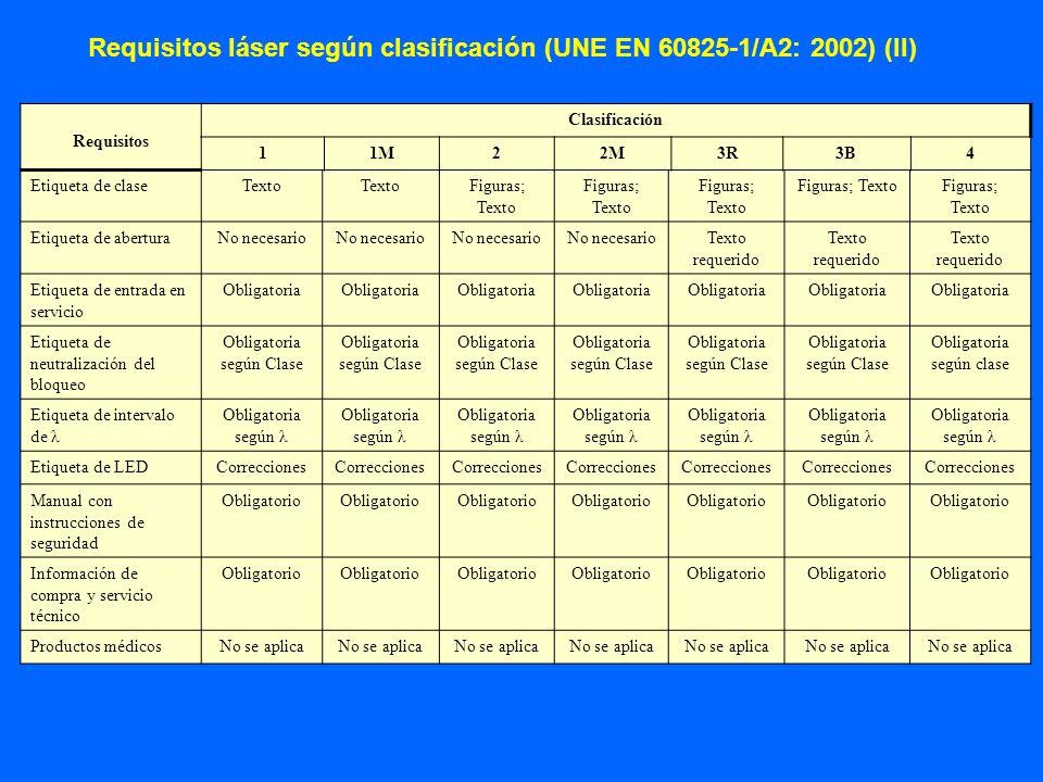 Requisitos láser según clasificación (UNE EN 60825-1/A2: 2002) (II)