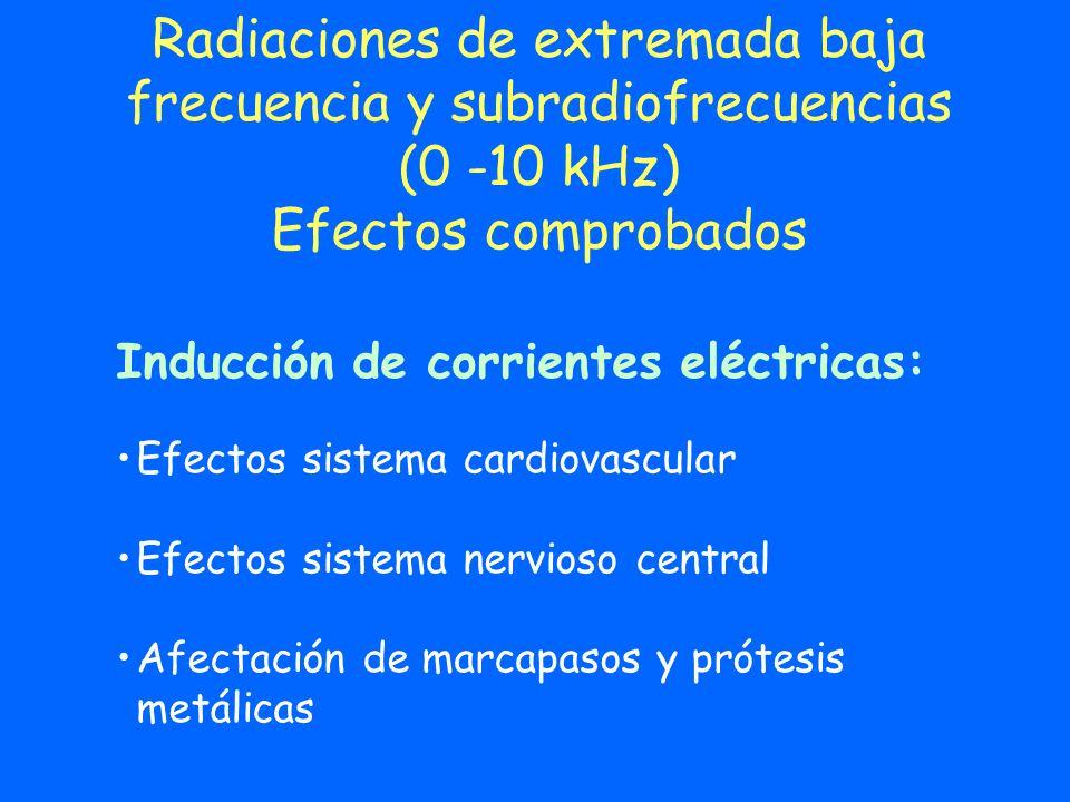 Radiaciones de extremada baja frecuencia y subradiofrecuencias