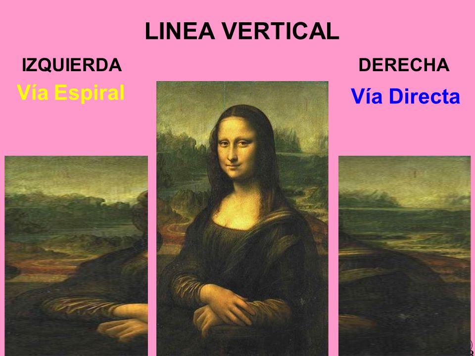 LINEA VERTICAL IZQUIERDA DERECHA Vía Espiral Vía Directa
