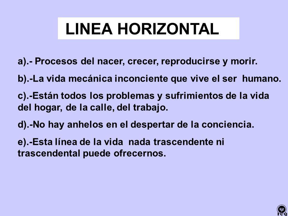 LINEA HORIZONTAL a).- Procesos del nacer, crecer, reproducirse y morir. b).-La vida mecánica inconciente que vive el ser humano.