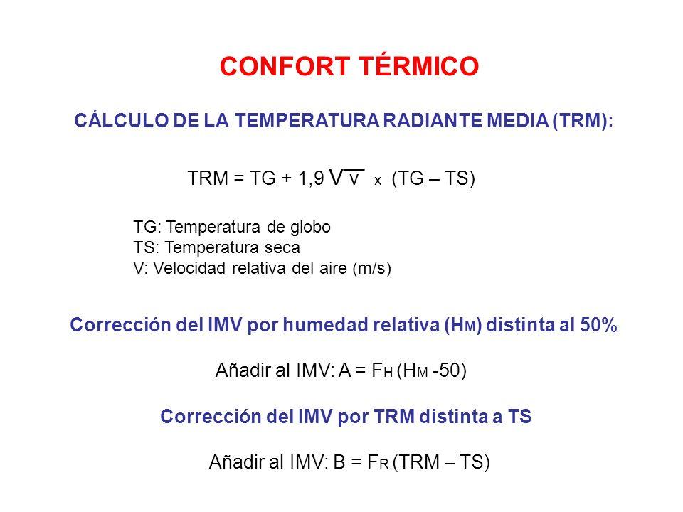 Corrección del IMV por humedad relativa (HM) distinta al 50%