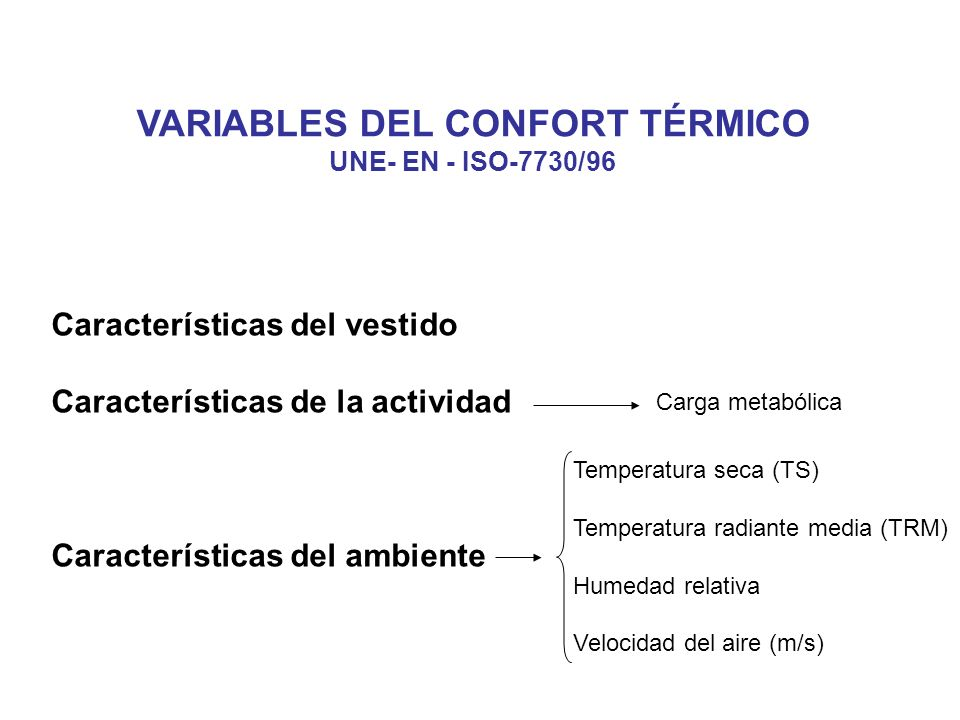 VARIABLES DEL CONFORT TÉRMICO
