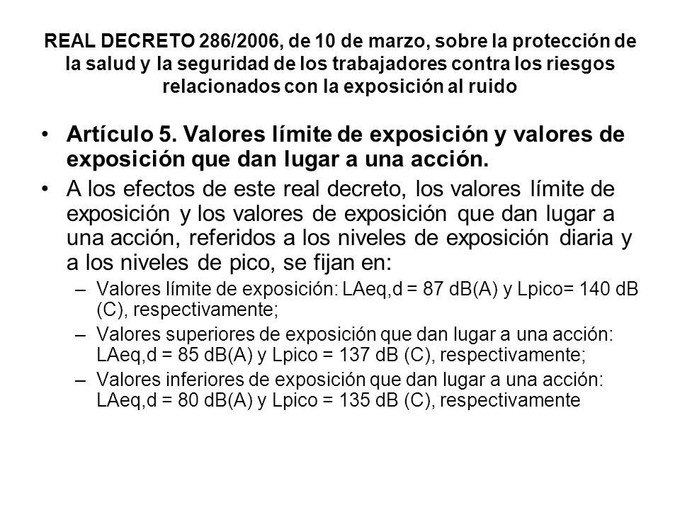 REAL DECRETO 286/2006, de 10 de marzo, sobre la protección de la salud y la seguridad de los trabajadores contra los riesgos relacionados con la exposición al ruido