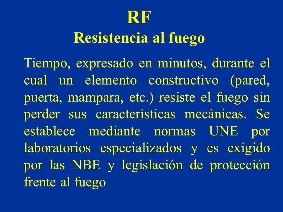 RF Resistencia al fuego