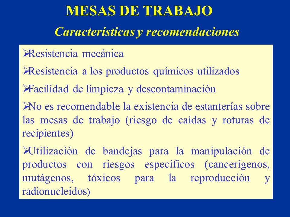 MESAS DE TRABAJO Características y recomendaciones