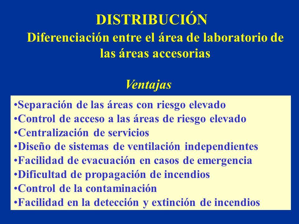 Diferenciación entre el área de laboratorio de las áreas accesorias