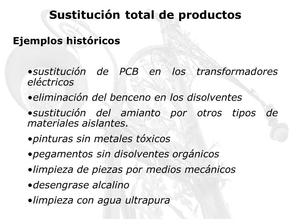 Sustitución total de productos