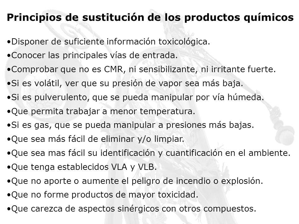 Principios de sustitución de los productos químicos